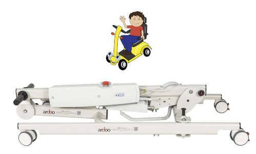 Mobility Equipment Hire Direct - xxxLondon Disabled Hoist Hire and Rentals
