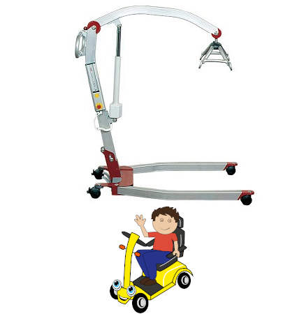 Mobility Equipment Hire Direct - xxxDisability Hoist Hire in UK and Abroad
